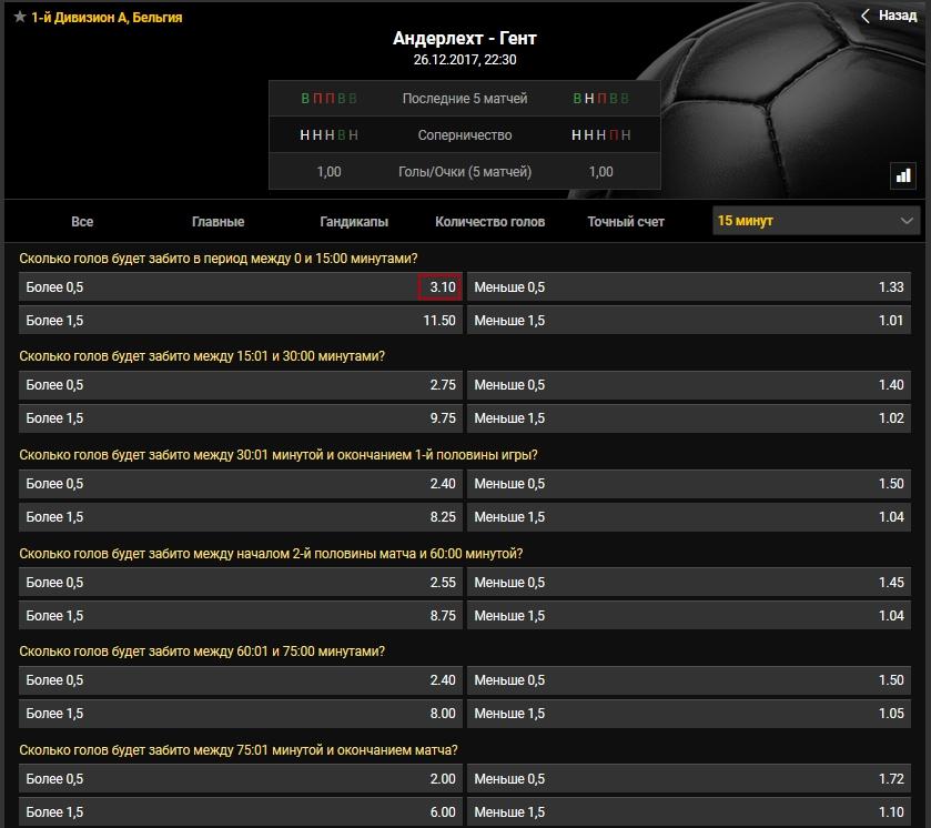 Предложения Bwin на 15-минутки перед началом матча первого бельгийского дивизиона «Андерлехт – Гент».