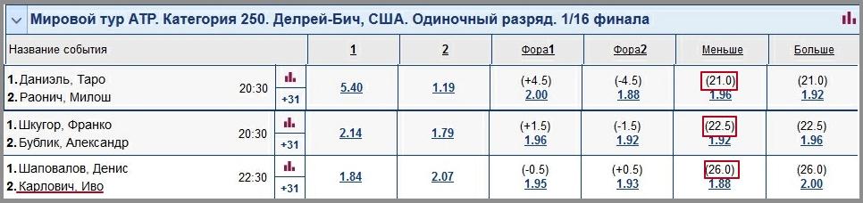 Стратегия ставок на теннис тотал меньше 9.5 [PUNIQRANDLINE-(au-dating-names.txt) 28